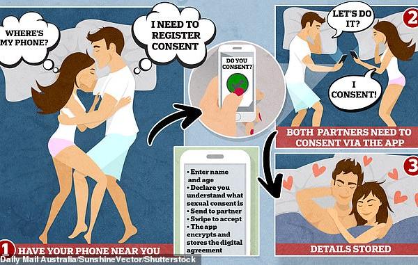 别的简报 澳大利亚警官建议推出性交同意 APP