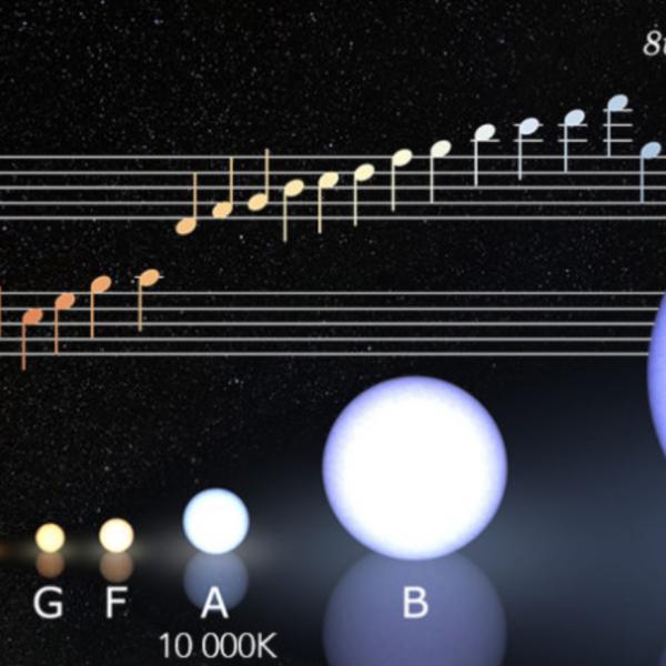 别的简报|多伦多大学老师用天文数据制作音乐